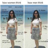 We all judge but men vs women?